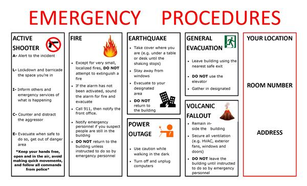 Emergency Procedures Poster